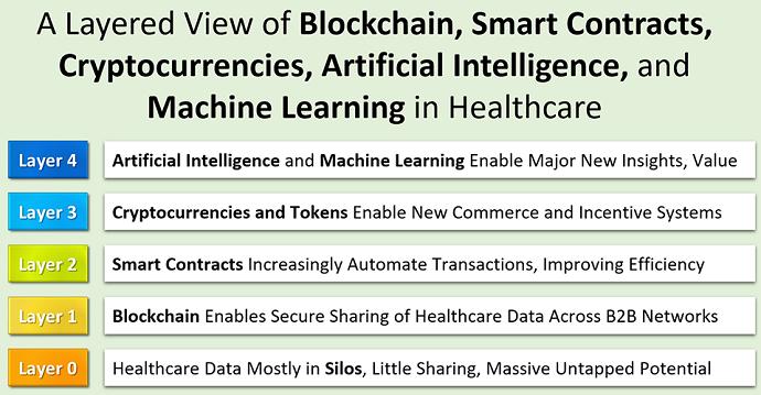 Blockchain cover image